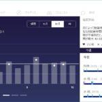 Fitbit Alta HRの導入してから3か月くらい経つ。(睡眠編)